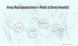 Airway Mucin Concentration as a Marker of Chronic Bronchitis