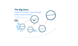 The Big Data