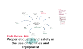 Copy of Proper etiquette and safety in the use of facilities and equ
