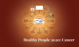 Copy of Healthy People 2020: Cancer