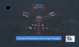Mod copy of Chemical Reactions & Energy Changes