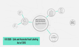 H.R.1599 - Safe and Accurate Food Labeling Act of 2015