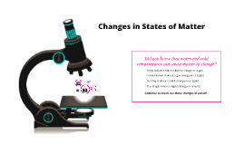 Copy of Changes in States of Matter