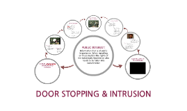 DOOR STOPPING & INTRUSION