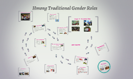 Copy of Traditional Hmong Gender Roles