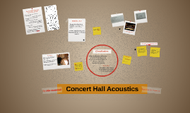 Concert Hall Acoustics