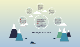 The Right to a Child
