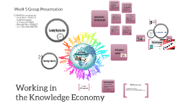 Working in the knowledge economy
