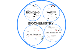 Bonding, Water & Biochemistry