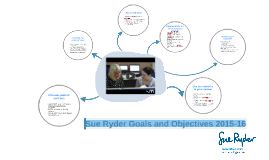 Sue Ryder Goals and Objectives 2015-16