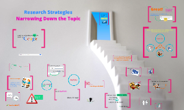 Research Strategies: Narrowing Down the Topic