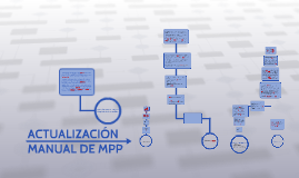 ACTUALIZACION MANUAL DE MPP