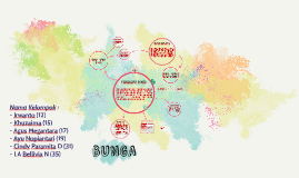 Copy of BUNGA