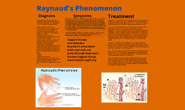 Copy of Copy of Raynaud's Phenomenon