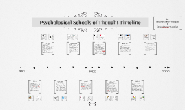 7 schools of psychology Wundt's ideas formed the basis of the first school of thought (or perspective) in psychology, known as structuralism in reality, though, it was one of wundt's students, edward b tichener, who formally established this psychological school of thought.