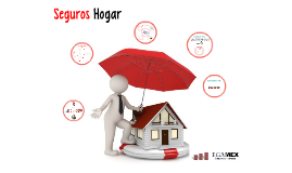 Copy of Seguros Hogar