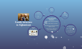Family Structure in Afghanistan