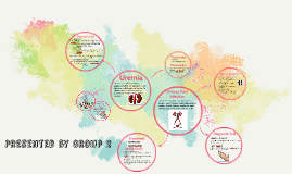 Copy of UREmia