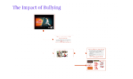 The Impact of Bullying