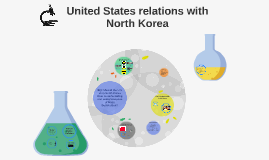 EQ: Should the U.S stop North Korea from manufacturing and u