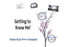 Getting to Know Me, Ms. Ruch Maxey