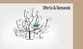 Copy of Copy of Oferta & Demanda