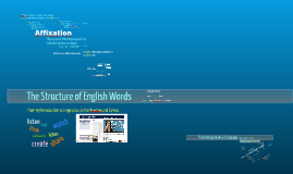 English Word Structure