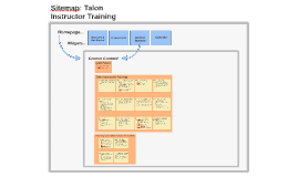 Sitemap: Talon Instructor Training