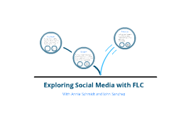 Exploring Social Media with FLC