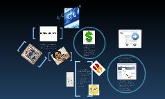 E-commerce Overview