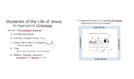Christology Mysteries