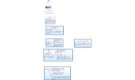 Copy of Gobiernos Radicales
