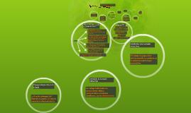 Copy of Estrategias Metodológicas para enseñar y aprender ciencias sociales