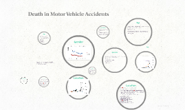 Death in Motor Vehicle Accidents by Age, Gender and Location