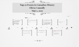 Top 10 Events in Canadian History