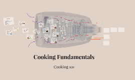 Cooking Fundamentals
