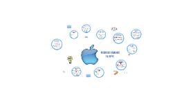 Departamento RH en Apple