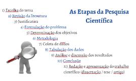 CTA033 Aula 02: As Etapas da Pesquisa Científica