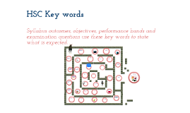HSC key words