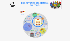 Copy of LOS ACTORES DEL SISTEMA POLITICO.