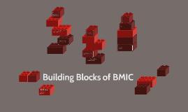 mental block essays
