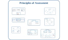 Principles of Assessment for EDUC 477