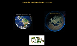 Copy of Nationalism and Revolutions of the 1800s