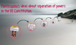 Montesquieu's ideas about separation of powers  in the US Co