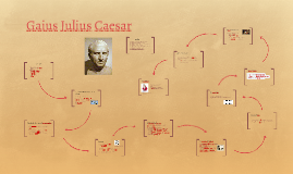 gaius julius caesar by tina lange on prezi - Julius Casar Lebenslauf