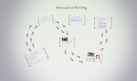 Persuasive Writing: Kettering Middle School