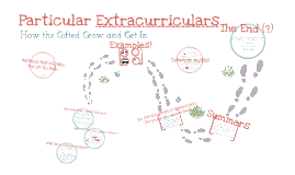 Particular Extracurriculars: How the Gifted Grow and Get In
