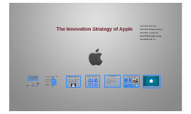 Copy of Copy of The Innovation Strategy of Apple