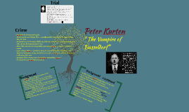 Copy of Peter Kurten