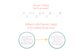 Copy of Career Lifeline
